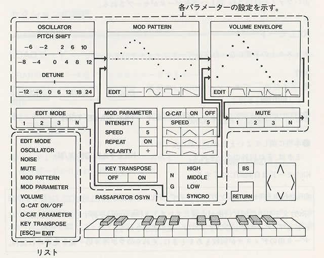 Sony_SMC-777_Rassapiator_5