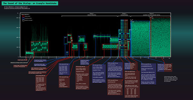 The_Sound_of_the_Dialup_small