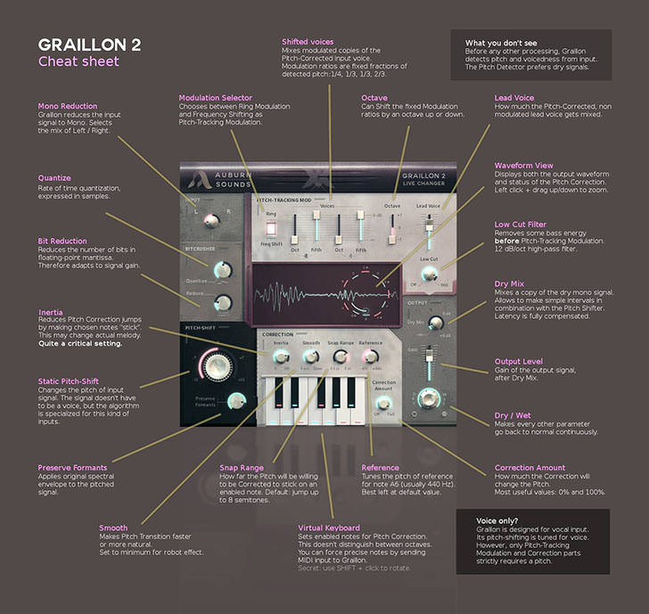 Auburn Sounds - Graillon 2