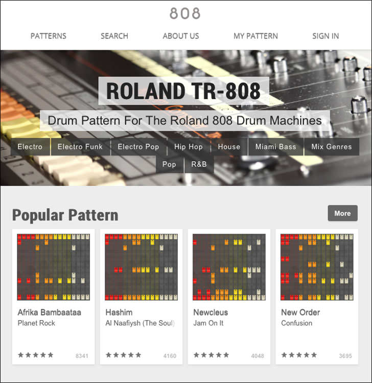 Roland TR-808 Drum Machine Pattern